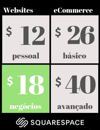 Planos de Preços da Squarespace.